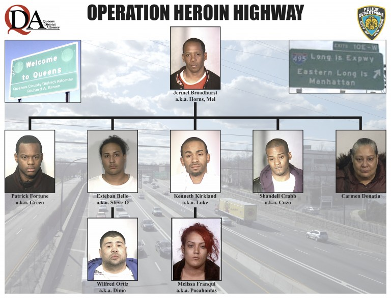 Heroin Highway Halted; Drug Ring Dismantled