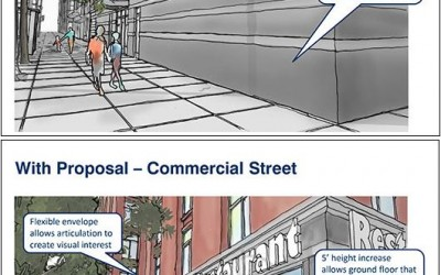 City Presents Affordable Housing Zoning Amendments to Borough Board