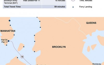 San Fran Company to Run City Ferry? EDC Says Still 'in Negotiations'