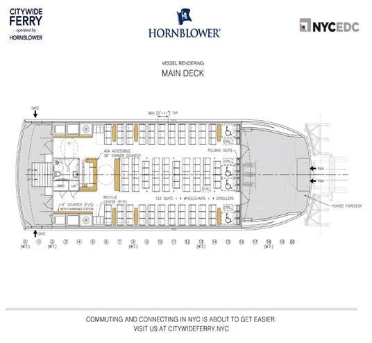 De Blasio Releases New Vessel Renderings for Citywide Ferry Service