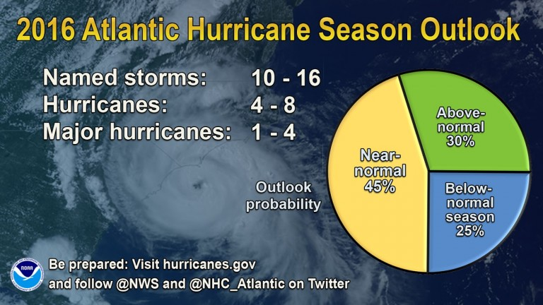 Forecast Calls for 'Near-Normal' 2016 Atlantic Hurricane Season