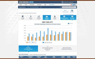 Sub-Vendor Spending now Available  at City's Online Transparency Resource