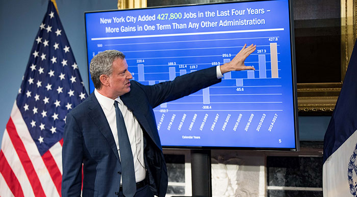 De Blasio's $89B Executive Budget Pushes  'Fairness' Doctrine, but Critics Cry Foul