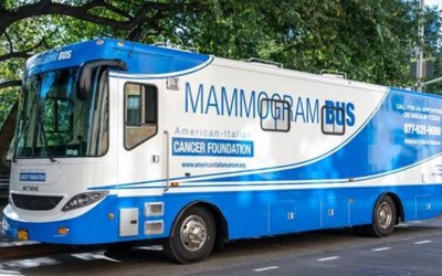Free Mammogram Event in Ozone Park