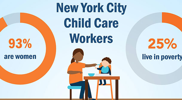 Stringer Plan Would Cut Child Care Costs