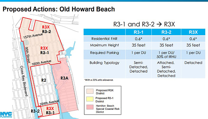 Courtesy of DCP Additionally, the CDC has approved zoning changes in Old Howard Beach as part of the Department of City Planning's Resilient Neighborhood Initiative.